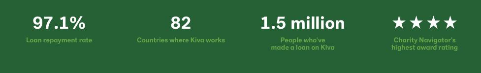 kiva stats