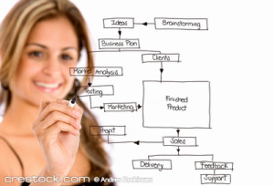 business plan - marketing woman