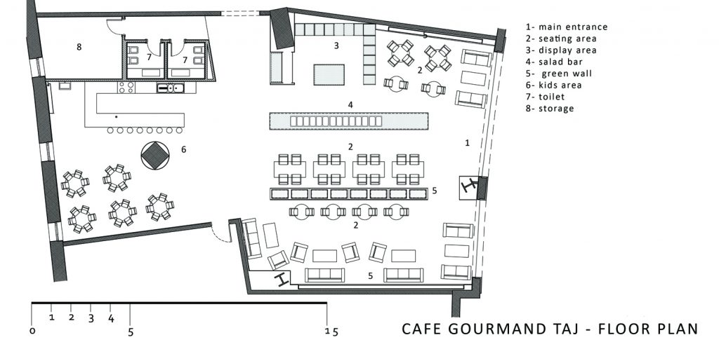 How To Create An Awesome Coffee Shop Floor Plan Any Size Or Dimension