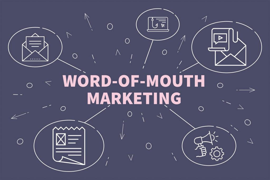 Image for word of mouth marketing strategy.