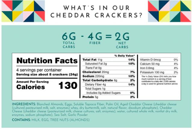 cheddar cracker nutritional info