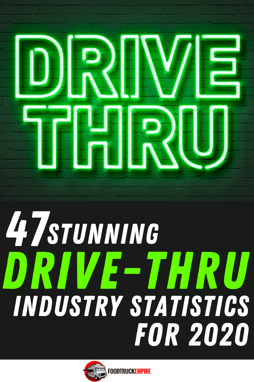 47 Stunning Drive-Thru Industry Statistics