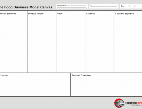 Download My Food Business Model Canvas with Template