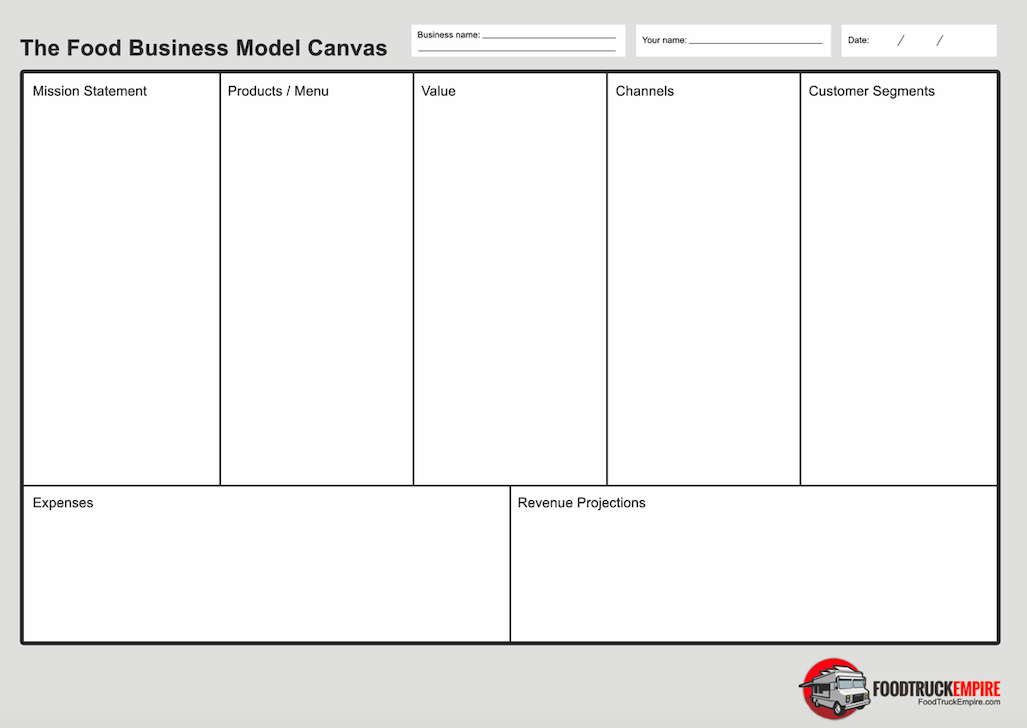Download My Food Business Model Canvas With Template Food Truck Empire