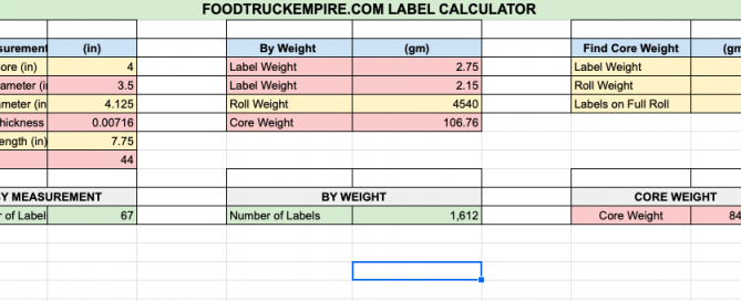 food label calculator