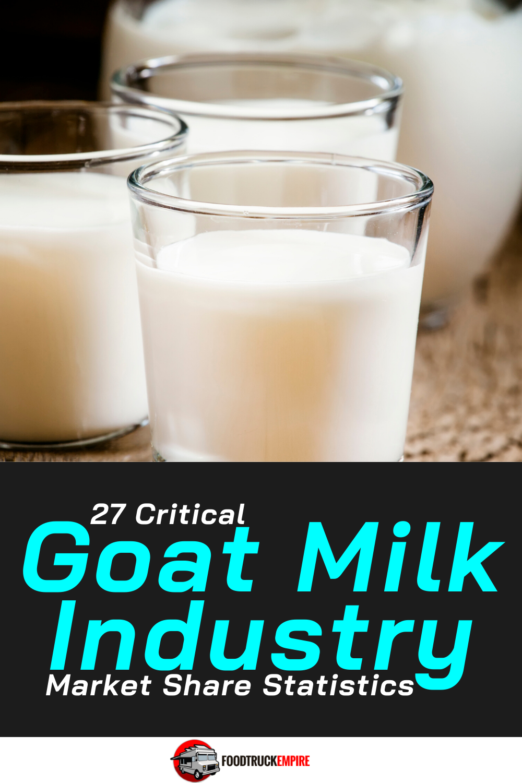 27 Critical Goat Milk Industry Statistics