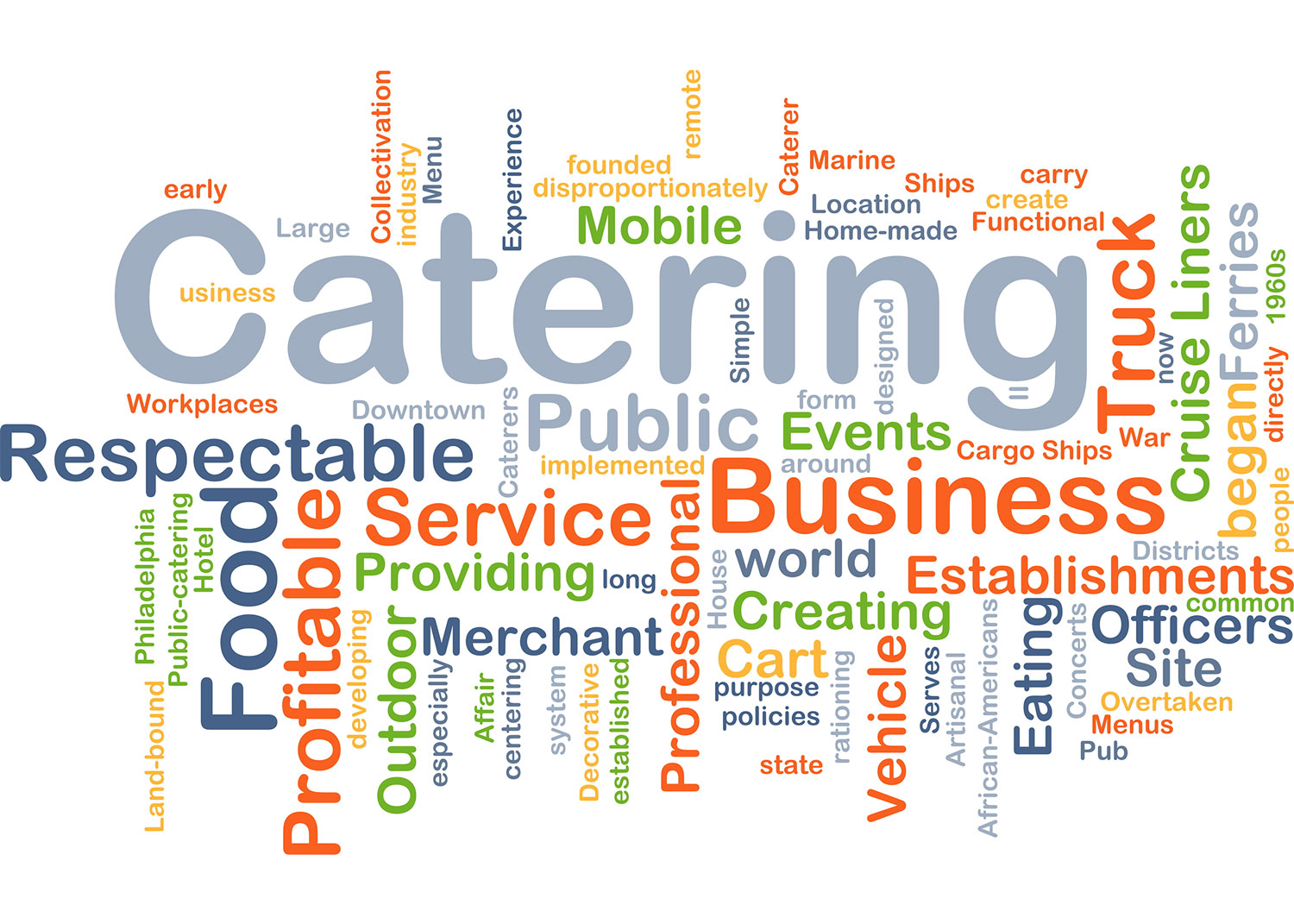 Word cloud around the topic of catering.