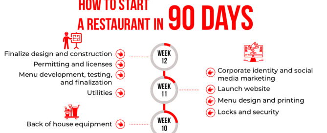 week 12 planning
